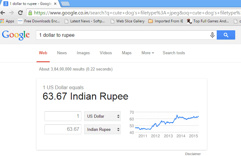 1 dollar to rupee
