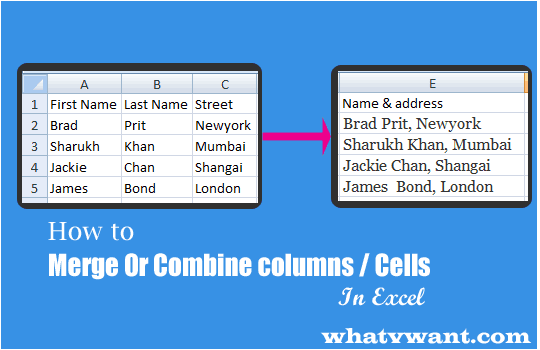 combine-columns-in-excel-2-ways-to-combine-columns-in-excel-by-merging-cells