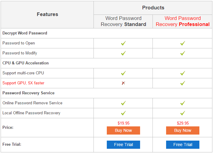 smart-key-word-password-recovery-smartkey-word-password-recovery-review