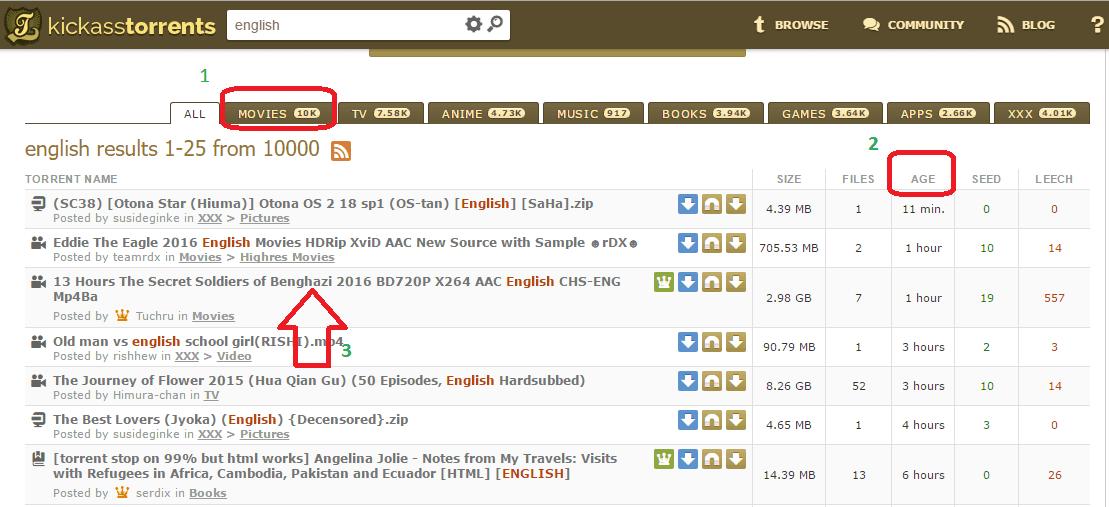 torrents free download movies kickass