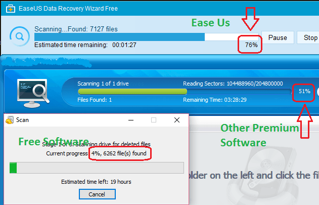 easeus-deepscan-comparison-easeus-data-recovery-review--test-results-proscons