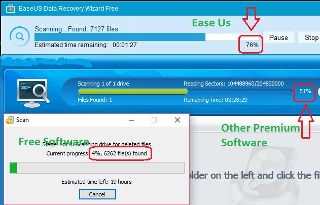 Easeus DeepScan comparison