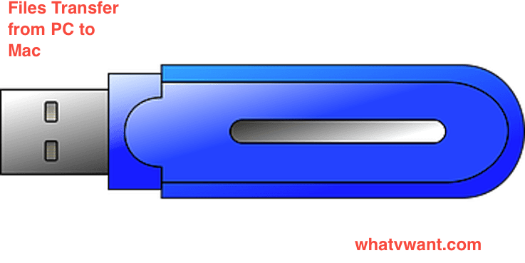 files-transfer-featured-image-how-to-transfer-files-from-pc-to-mac-with-pictures
