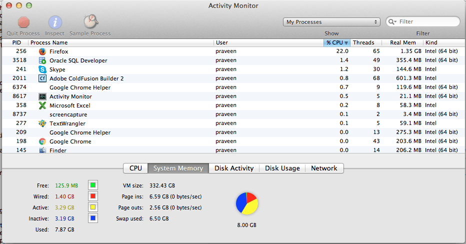 Improve Mac performance