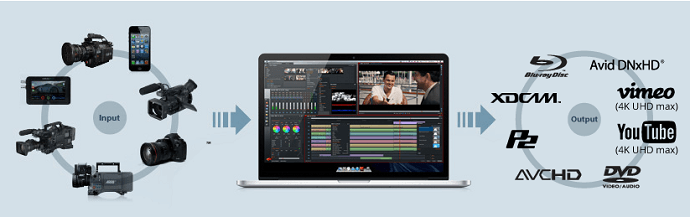 lightworks-7-best-professional-video-editing-software-free--premium