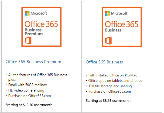 office-365-business-plans-what-is-ms-office-365-get-to-know-its-plans-price-and-applications