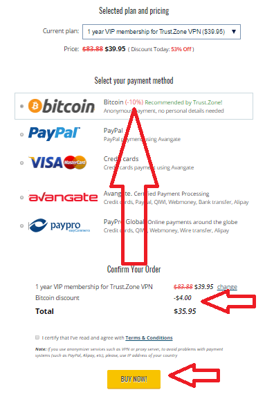 trust zone discount with bitcoin