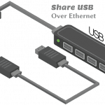 How to Share USB Over Ethernet with USB Network Gate